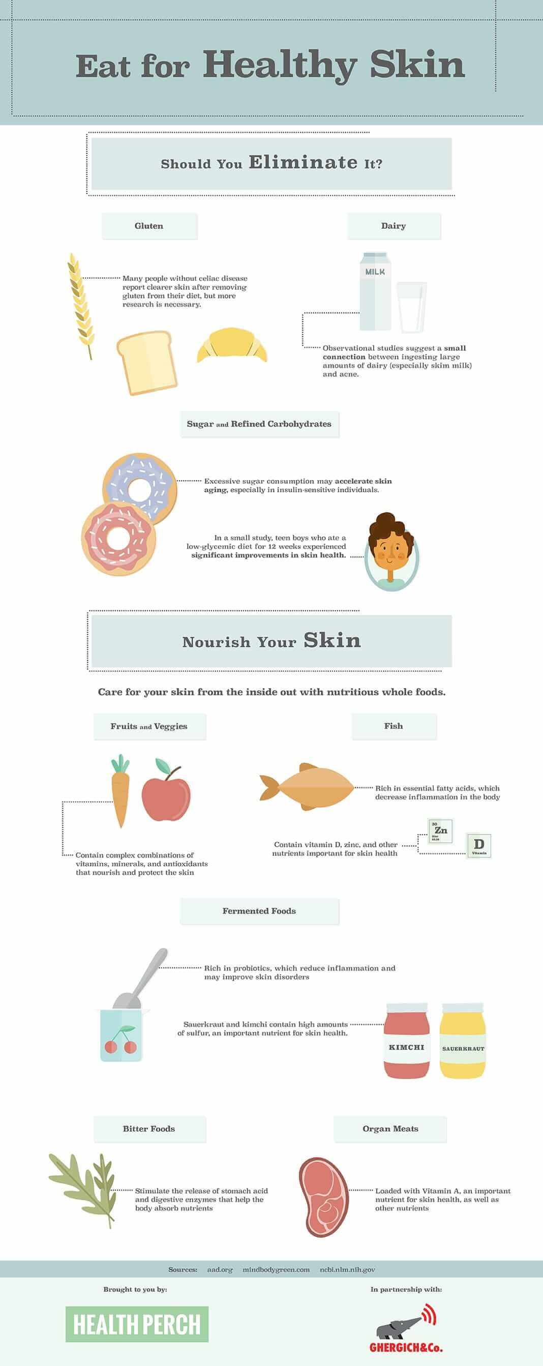 Infographic About What To Eat For Healthier Skin